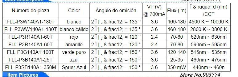 Datos tecnicos leds.jpg